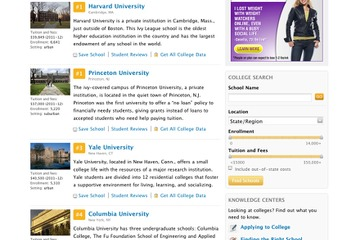 National University Rankings