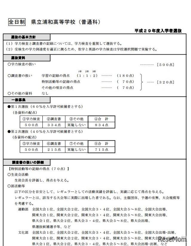 石原守一 - JapaneseClass.jp