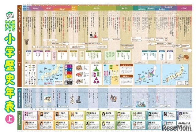 【東京書籍】 教科書・教材 小学校外国語活動教材