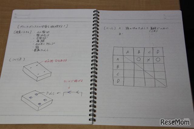 中学受験2013】入試に勝つ ...