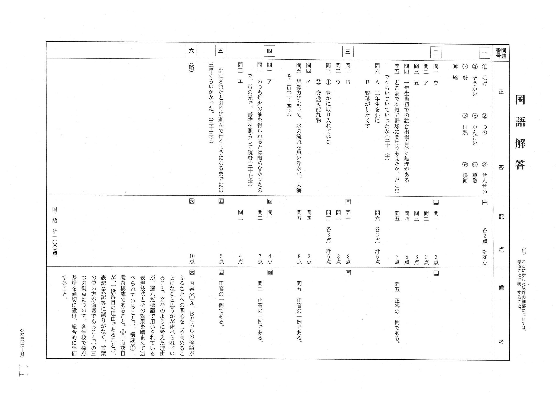 高校 入試 岐阜 岐阜県公立高校入試情報~試験日程、偏差値まとめ~