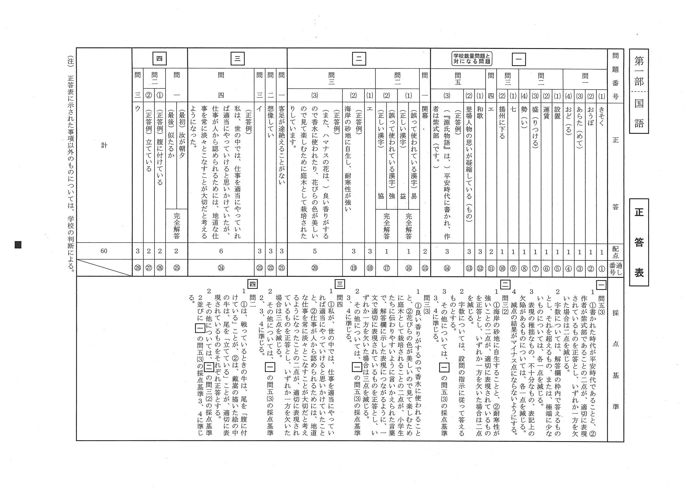 高校 入試 過去 問 公立 北海道