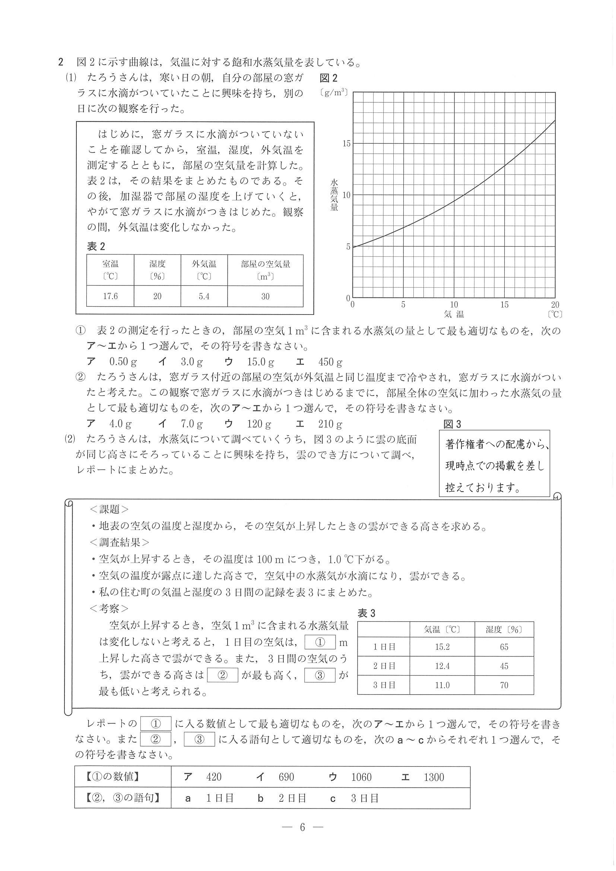 2021 兵庫 高校 県 公立 入試