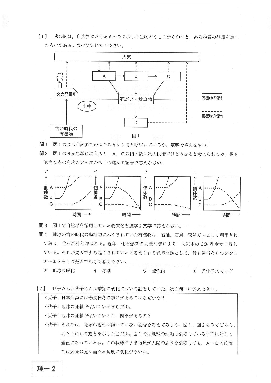 ... 公立高校入試(理科・問題)1/9