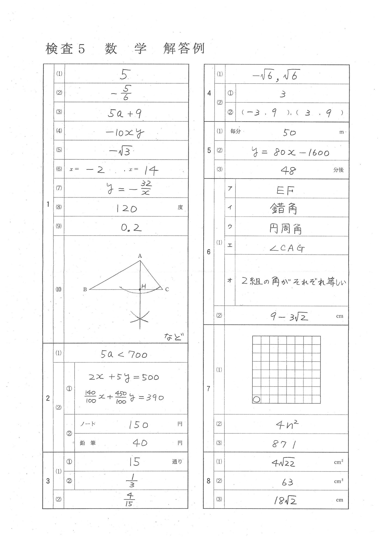 高校 富山 発表 県立 合格
