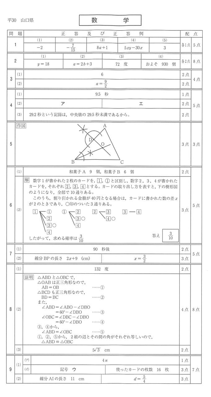 公立 高校 県 入試 山口