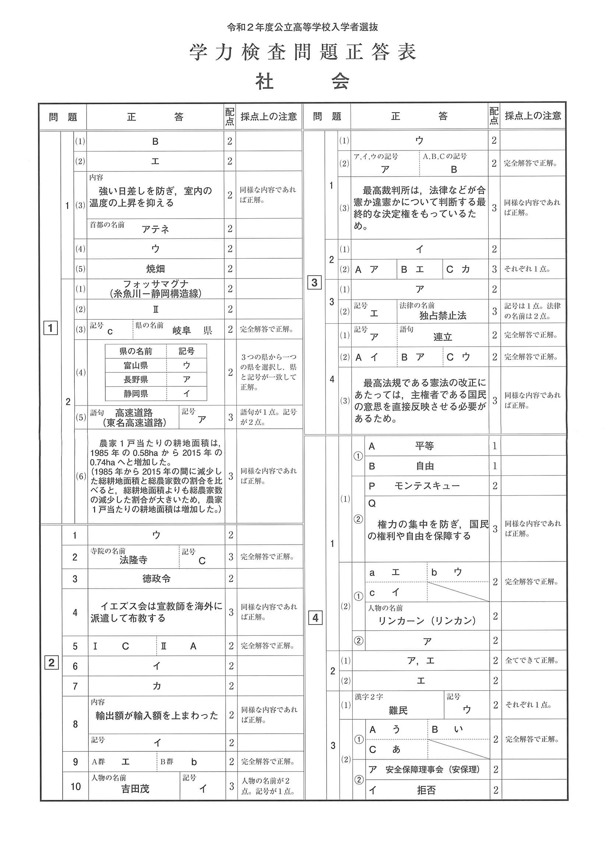 山梨 県 高校 入試