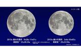 2015年最大の満月(9月28日)と最小の満月(3月6日) (c)  国立天文台の画像