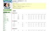 大学入試センター試験 東進合否ライン一覧の画像
