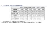 【高校受験】東京都、私立高校の中間応募状況を公開