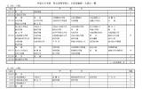 【高校受験】大阪私立高校、1.5次募集の実施校を発表