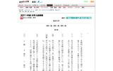 東京大学問題・解答の画像