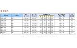 【大学受験2013】河合塾、大学入試のボーダーライン公表