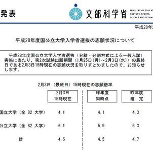 文部科学省「平成28年度国公立大学入学者選抜の志願状況について」(参考:文部科学省 平成28年2月3日発表資料)