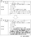 東大、H26年度入試における外国語選択方法に関する変更を予告
