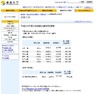 【大学受験】東京大学、2次出願確定…理科三類は5.04倍