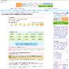 【大学受験】東大・京大・難関大H24合格者…高校別ランキング速報
