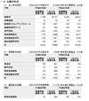 神奈川の高校一般募集前期の志願者数、倍率最高は翠嵐の4.53倍