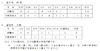 【高校受験】神奈川県、私立高校2次募集の状況を公開