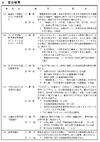 東京都「指導部要覧」公表…ICT活用推進校公募やいじめ対策など
