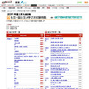 【大学受験】東大、京大などの解答速報、25日よりWebで順次公開