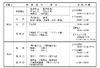 【センター試験2013】9:30より地理歴史がスタート