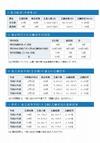 【高校受験2013】神奈川私立高志願状況、中間集計倍率は昨年を上回る4.94倍