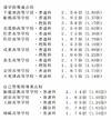 【高校受験2013】千葉県公立高校志願状況、平均倍率1.85倍