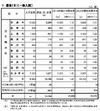 【高校受験2013】広島県公立高校一般入試の志願状況、全日制1.21倍