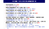 【大学受験2013】京大入試の英語問題を代ゼミが模試で的中