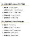 【高校受験2013】千葉県公立高校・後期選抜の志願者確定、全日制1.44倍