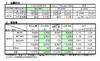【高校受験2013】京都府公立高校入試、KBS京都で21時より解答速報