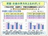【全国学力テスト】茨城県が学力向上の取組事例を公開
