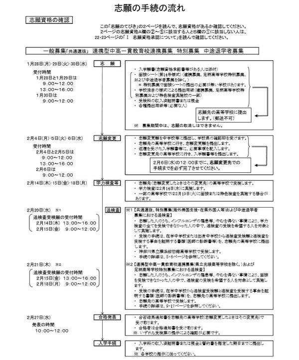 高校受験2019】神奈川県公立高校...
