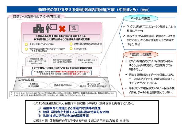 文科省「新時代の学びを支える先端技術活用推進方策(中間まとめ)」公表