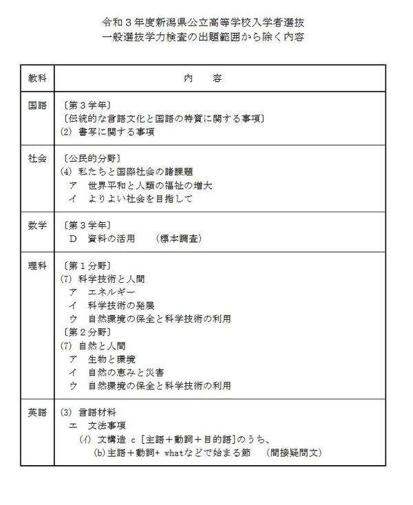 倍率 高校 県 2021 公立 新潟
