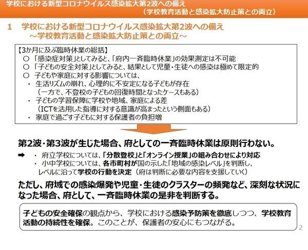 の ウイルス 者 コロナ 感染 大阪 今日 の