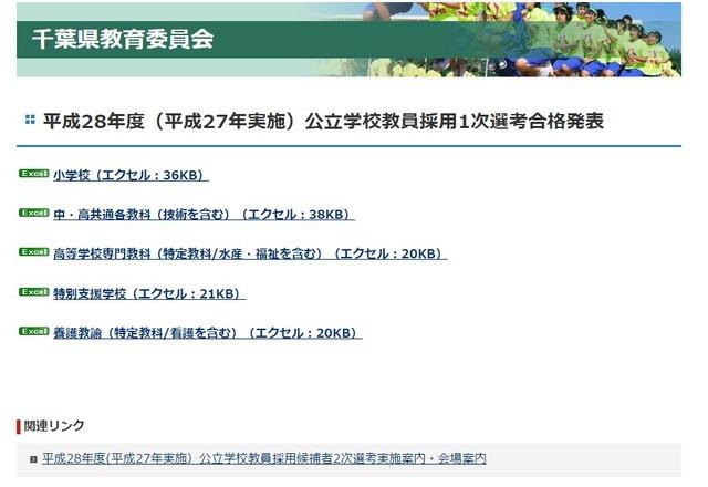 千葉 県 教育 委員 会 ホームページ