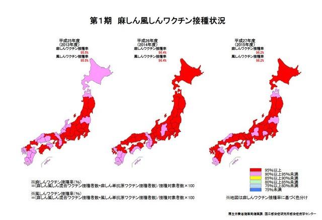 はしか: 麻しん(はしか)風しんワクチン、都道府県で接種率に差