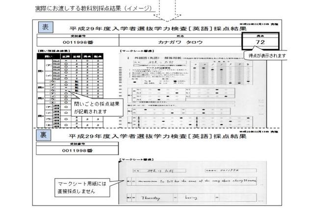 高校 入試 県 公立 神奈川