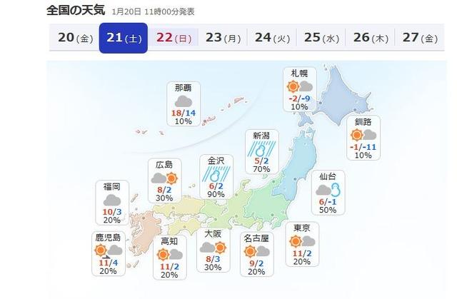 天気 京都 の 今日