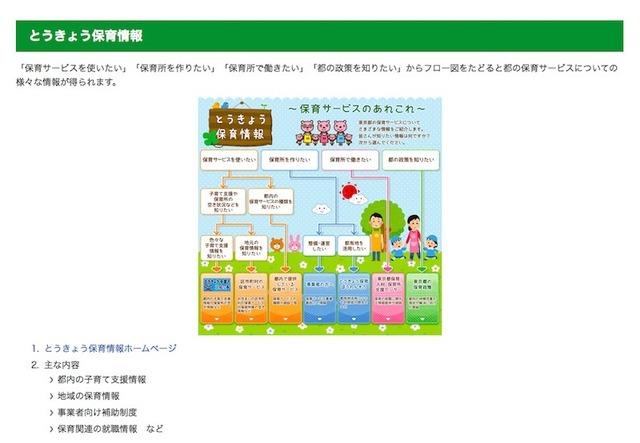 都 福祉 局 ホームページ 保健 東京