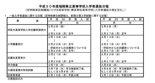 福岡 高校 受験