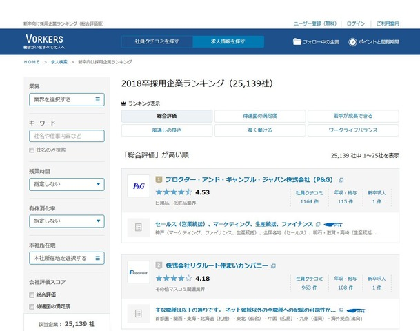 Vorkers 社員満足度ランキングによる新卒採用企業リサーチ