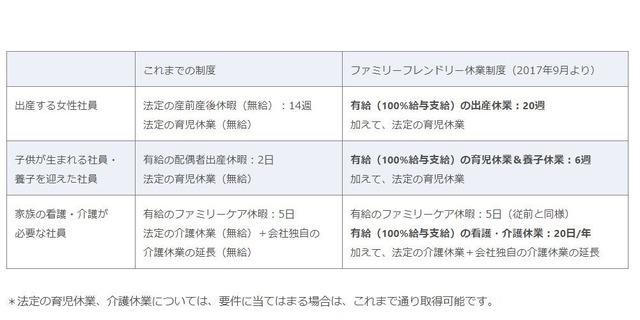 日本マイクロソフト、有給の出産...