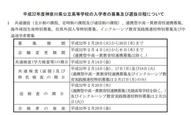 高校 県 2020 入試 神奈川