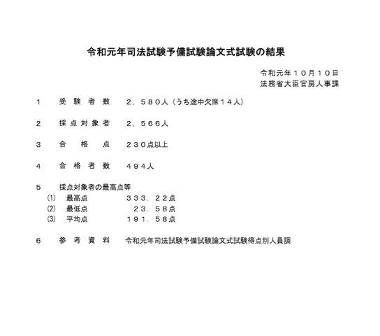 試験 法務省 司法 司法試験・予備試験、2020年実施日程を発表…法務省
