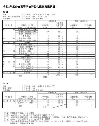県立 入試 福岡 高校