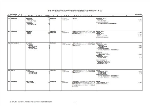 入試日程 札幌学院大学 入試日程一覧 北海道