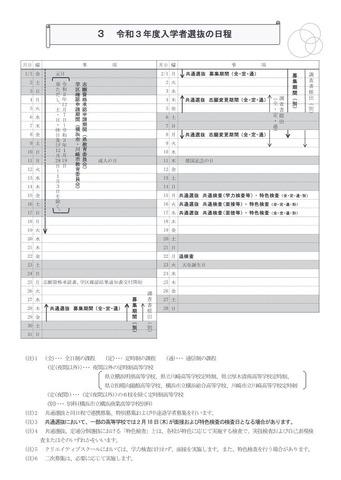 神奈川 県 高校 入試 2021 倍率